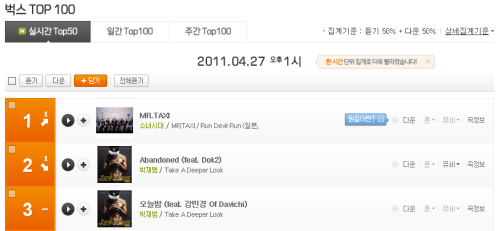 [NEWS]Mr.Taxi topped charts in both Korea and Japan Taxibugs